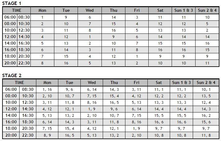 Load Shedding Schedule: Tshwane Load Shedding Schedule