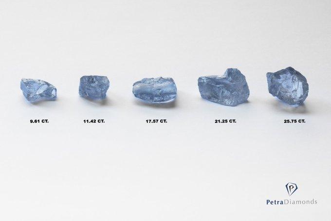 Petra diamonds 5 rare diamonds