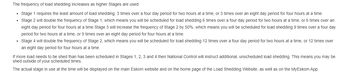 Eskom load shedding stages