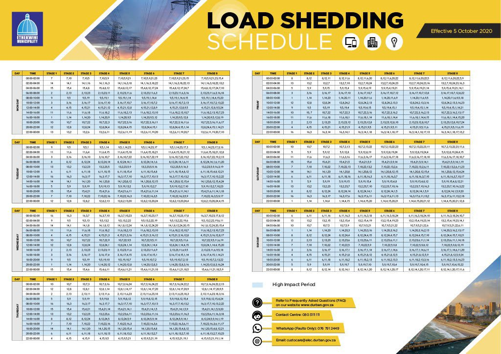 KZN loadshedding schedule 2020