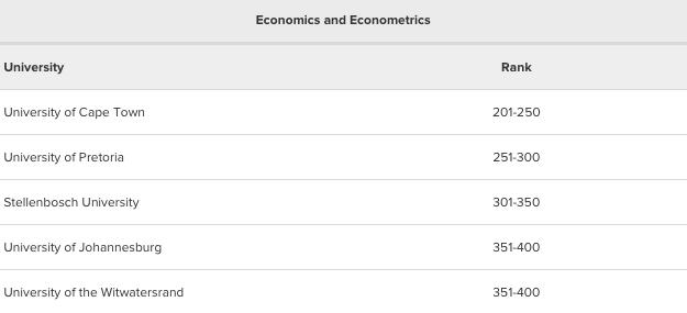 Economics two