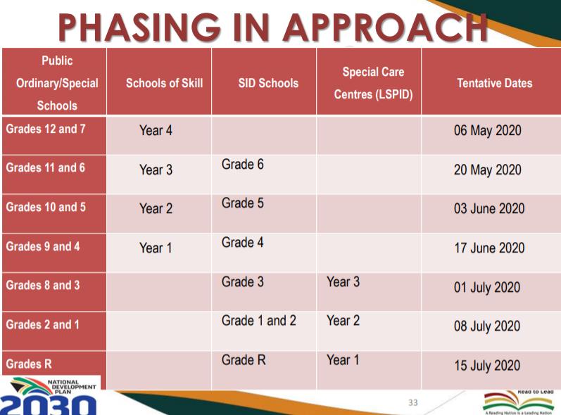 amended school calendar 1 lockdown