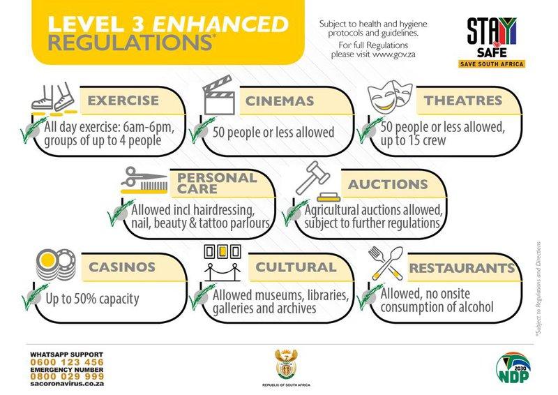 Government gazettes new level 3 regulations