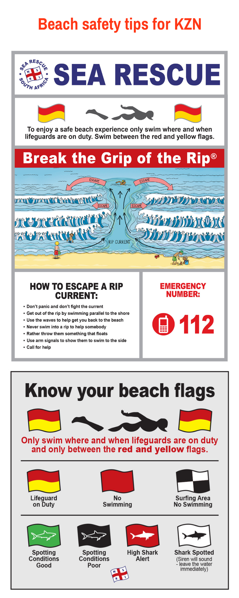 Infographic Nsri S Beach Safety Tips