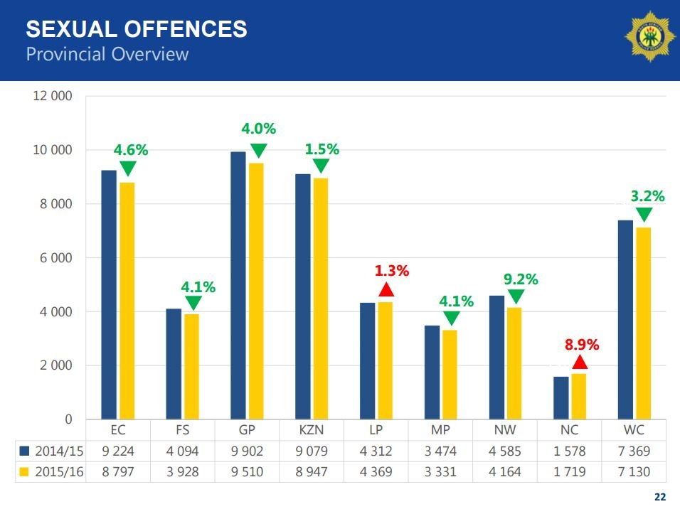 UCR Offense Definitions - Uniform Crime Reporting Statistics